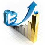 Twitter graph