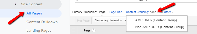 View Content Groupings In Google Analytics