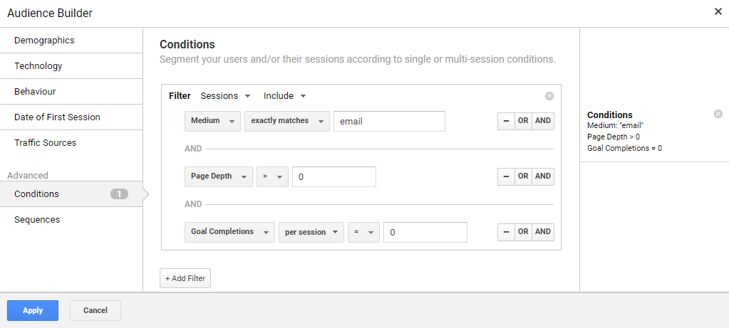 Email visit but no conversions Google Analytics Audience
