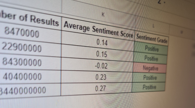 sentiment analysis for SEO with Google Sheets