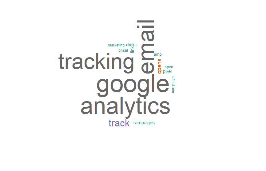 Keyword Cluster SEO Wordcloud
